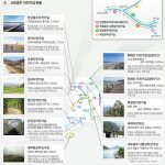 韓国自転車道路の走り方まとめ